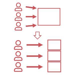 Rollenbasiert - Wichtiges Prinzip von SAP Fiori