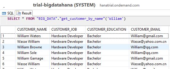 Ergebnis des Funktionsaufrufs unter SAP HANA