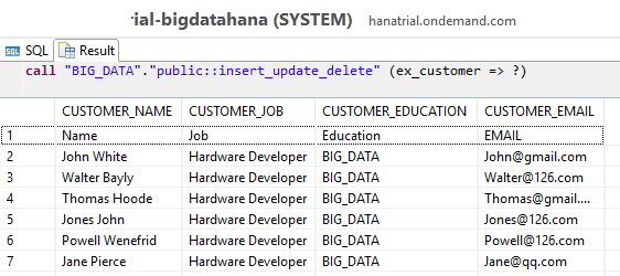 Ergebnis des Prozeduraufrufs unter SAP HANA
