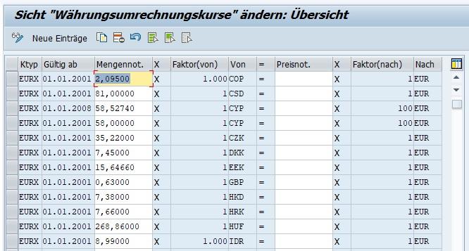 Die Umrechnungskurse geben an, wie eine Währung in eine andere Währung berechnet bzw. gewechselt werden muss. Bei der Angabe der Umrechnungskurse kann man zwischen einer Mengennotierung und einer Preisnotierung unterscheiden.