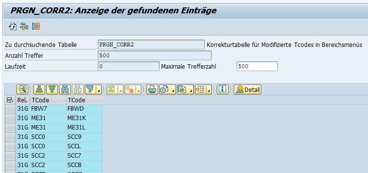 Wenn man die Tabelle PRGN_CORR2 im Data Browser (Transaktion SE16N) aufruft, erhält man eine Übersicht über die alten und neuen Transaktionen in SAP S/4HANA.