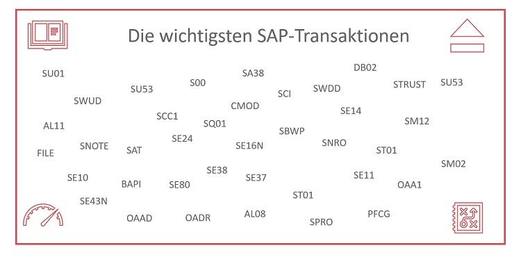 Was sind die beliebtesten und wichtigsten Transaktionen in SAP ERP bzw. SAP S/4HANA? Ein SAP ERP-System besitzt mehr als 100.000 Transaktionen für die verschiedenste Module. Ein SAP-Benutzer besitzt in der täglichen Arbeit nur eine Handvoll Transaktionen. Was sind die am häufig benutzten Transaktionen? Welche Transaktionen sind am wichtigsten? In diesem Artikel gibt es eine Übersicht über die beliebtesten und wichtigsten Transaktionen in SAP ERP bzw. SAP S/4HANA.