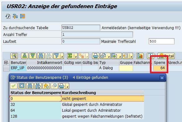 """Meistens hat man für die Transaktion SU01 keine Berechtigungen. Es gibt natürlich auch eine SAP-Tabelle, die die notwendige Information liefert, ob ein SAP-Benutzer gesperrt ist. Die Tabelle USR02 liefert die notwendigen Daten. Man kann die Tabelle mit dem Data Browser (Transaktion SE16N) analysieren. In dem Feld """"Benutzersperre"""" (UFLAG) ist der Status der Benutzersperre gespeichert."""